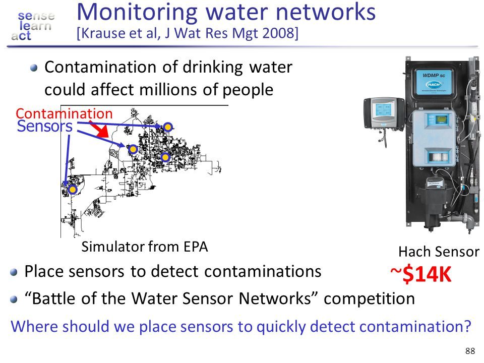 Monitoring water networks [Krause et al, J Wat Res Mgt 2008]